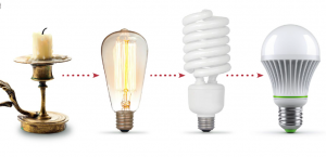 Insight light bulb progression