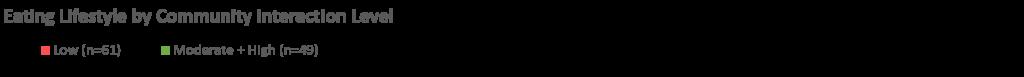 7-25 Organic x Processed Title